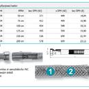 """Novaservis Plynová připojovací hadice 1/2"""" ŠM-1m WGN1000"""