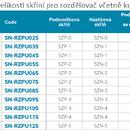 Novaservis Rozdělovač s regul.šroubením s průt.a uzav.ventily bez kul. SN-RZP02S